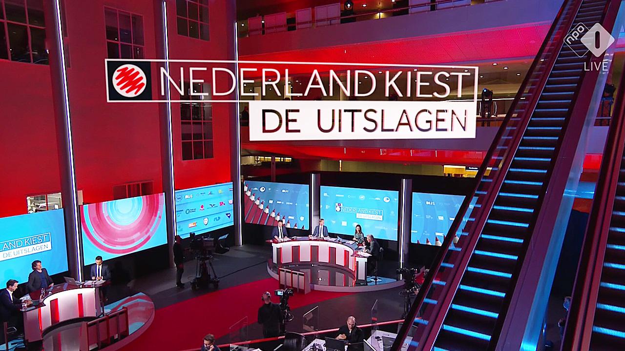 Nederland Kiest